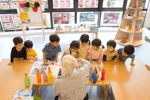 現代幼児基礎教育開発株式会社のおすすめポイント